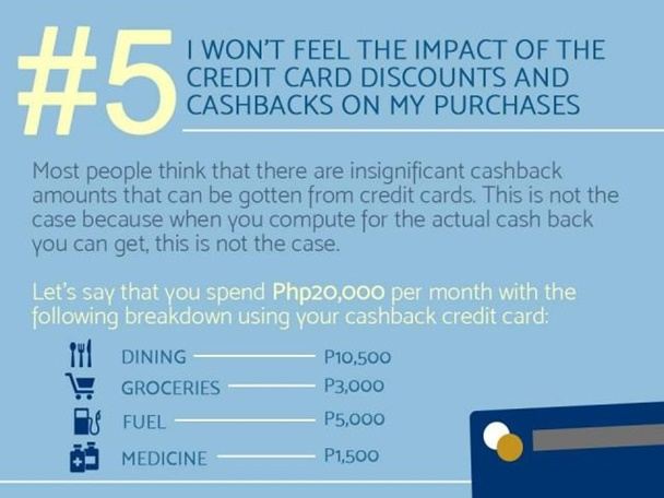 2016-0929-5-misconceptions-about-having-a-credit-card-6